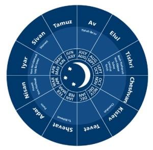 circlecalendar